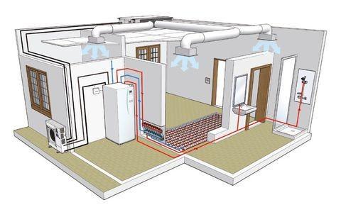 toplotne črpalke za centralno ogrevanje, hlajenje, sanitarno vodo, blagovne znamke coolwex, vivax4